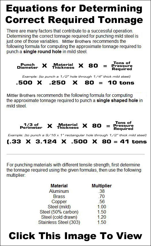 Equations for Determining Correct Required Tonnage